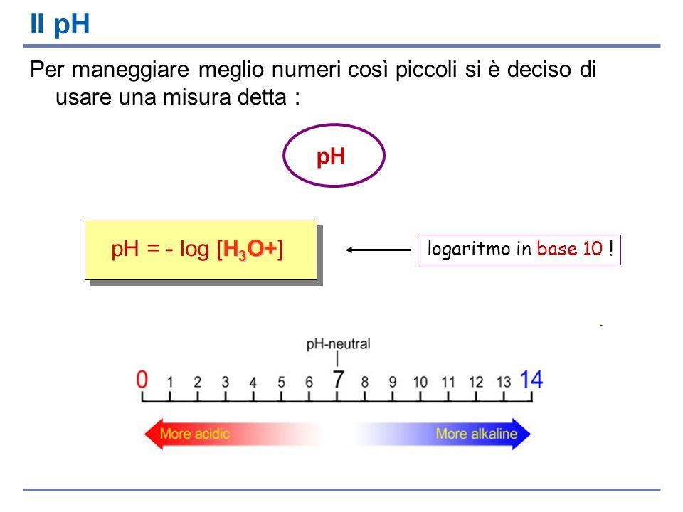 Il pH Per maneggiare meglio numeri così piccoli si è deciso di usare una misura detta : pH. pH = - log [H3O+]